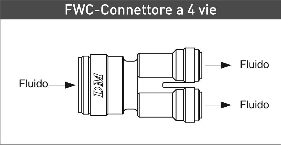 DMFIT FWC-Connettore a 4 vie